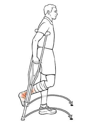 Side view of man using crutches with arrow showing where to put crutches after swinging foot through for the swing through technique.